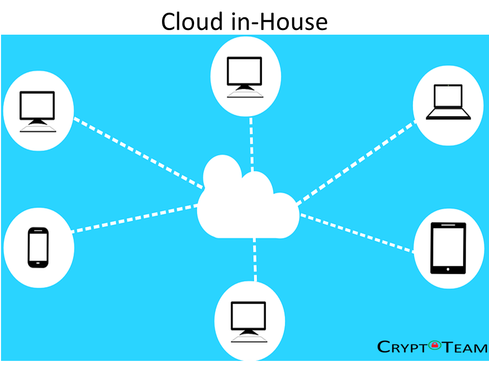 Cloud in-House