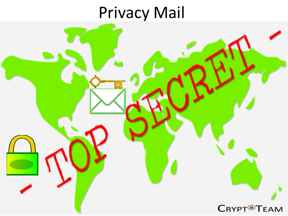 Privacy Mail